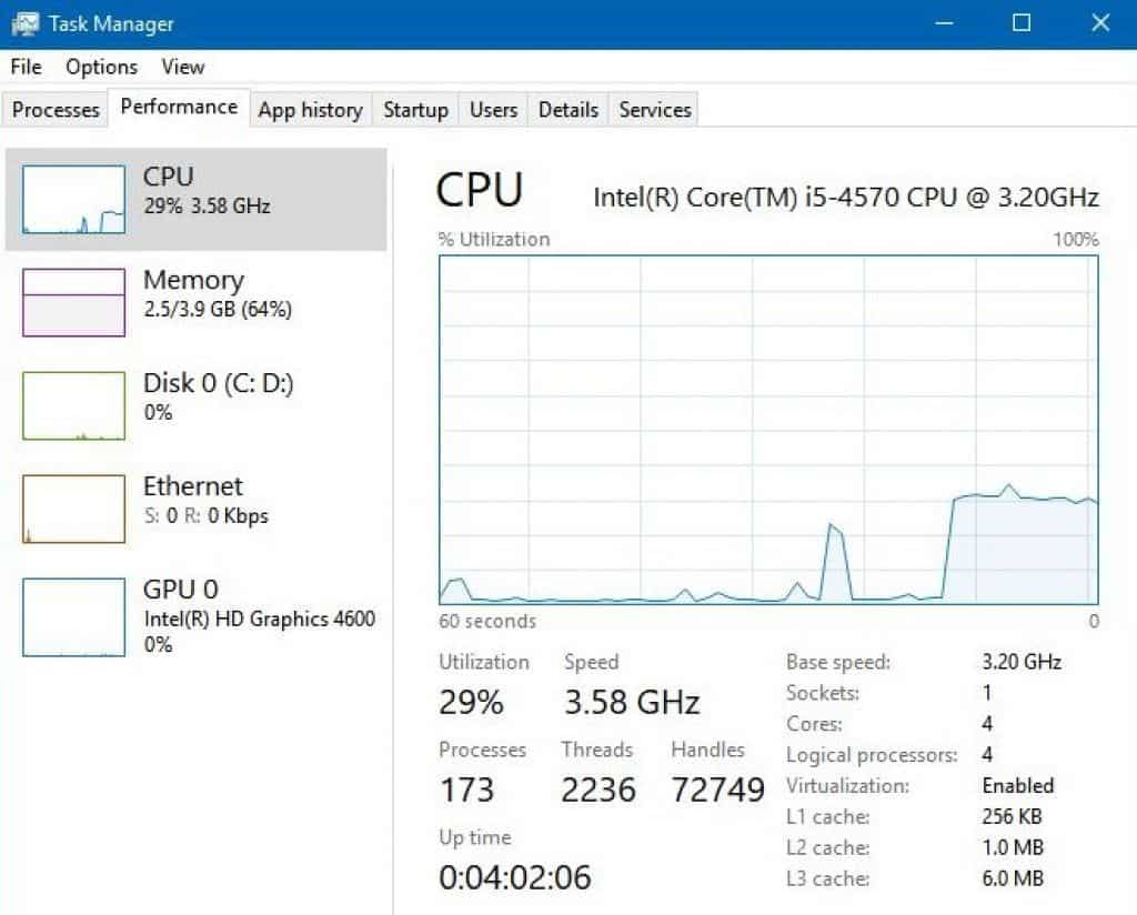windows task manager showing background running processes