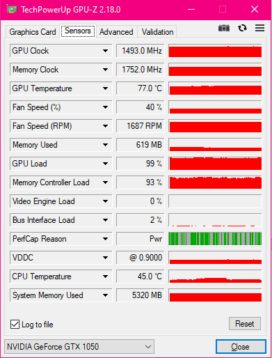GPU-Z sensors interface showing the GPUs stats under stress test